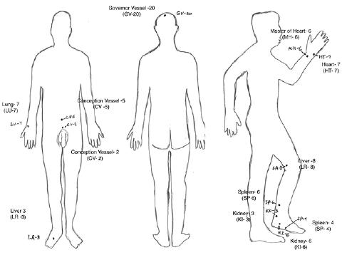 Kidney Pain Location In Women